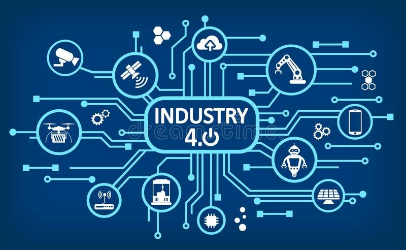 Supply chain and Industry 4.0