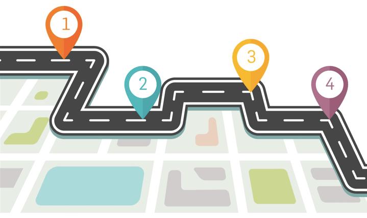 Industry 4.0 Roadmap
